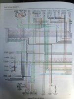 Wiring       diagram         675   cc     Triumph    675    Forum
